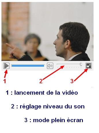 Utilisation_video.jpg